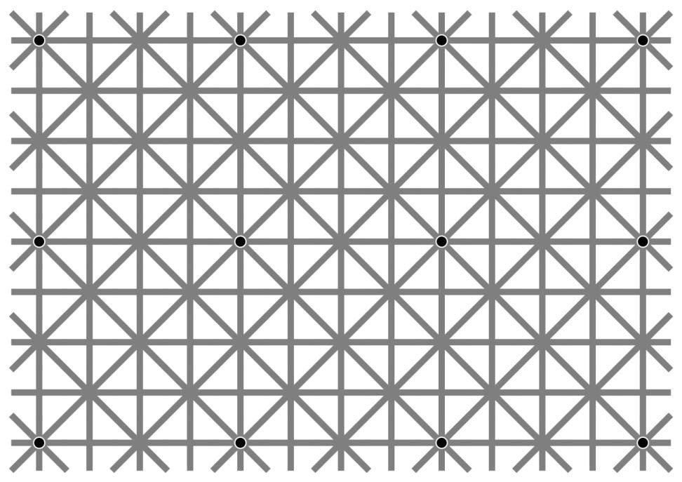 Hur många prickar ser du?