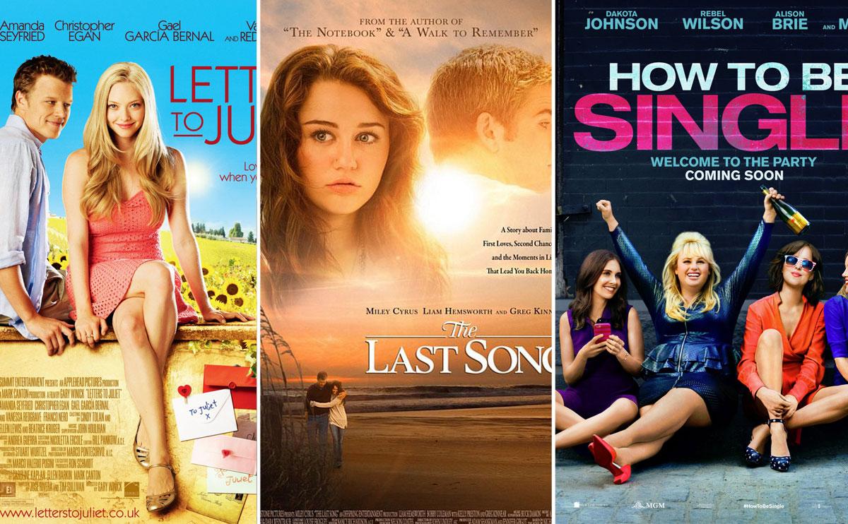 Netflix Alla Filmer